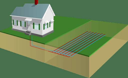 jordvarmeanlæg